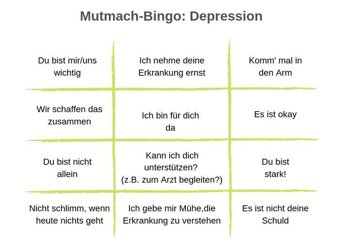 Depressionen sprüche machen bei die mut 46+ Schon