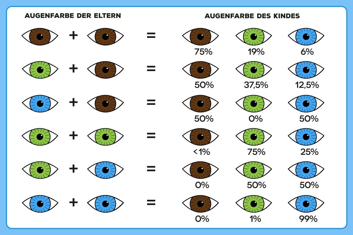cor dos olhos dos bebês
